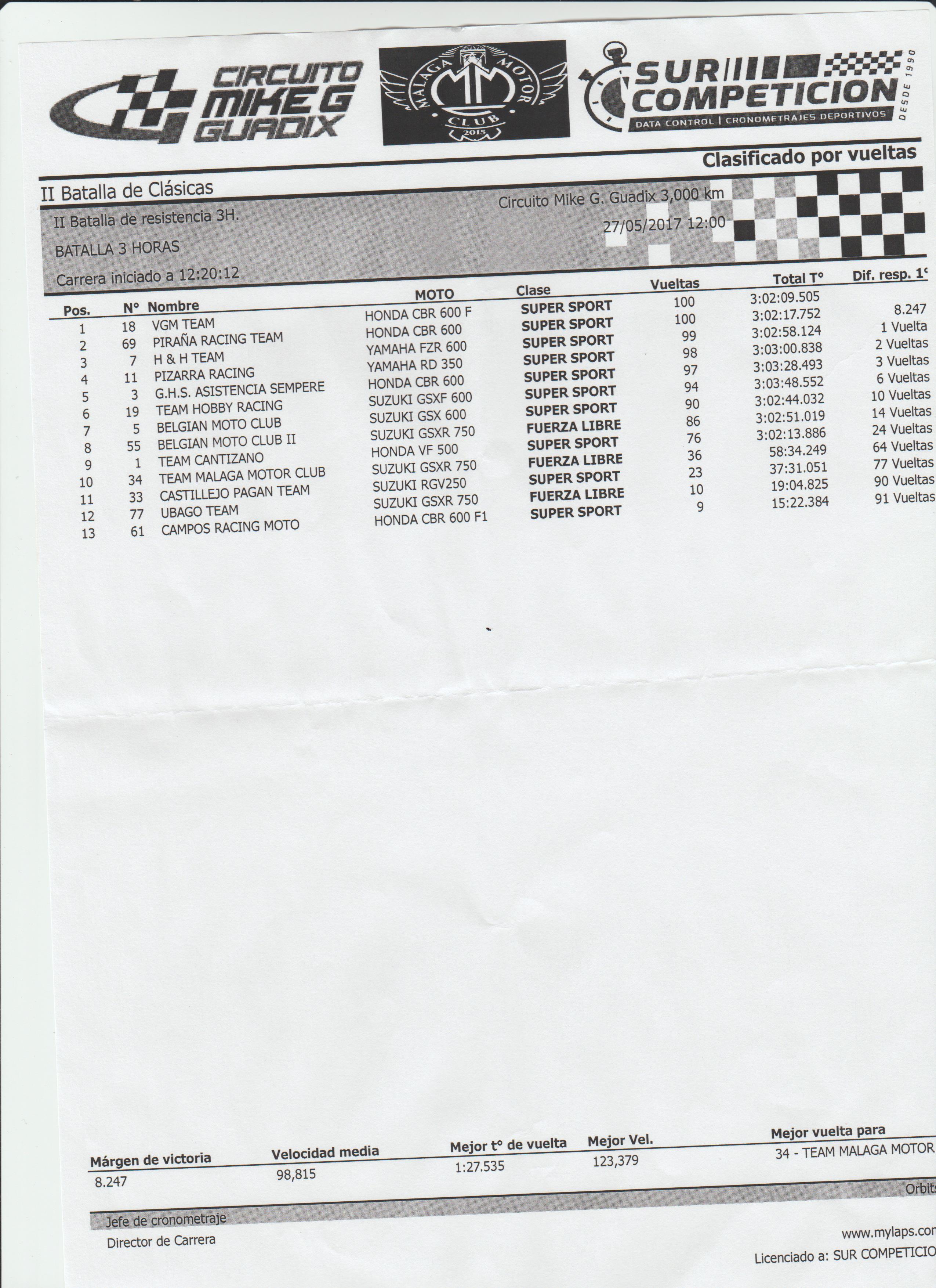 Circuito Guadix : Tandas circuito guadix forocoches